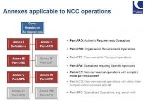 Part NCC