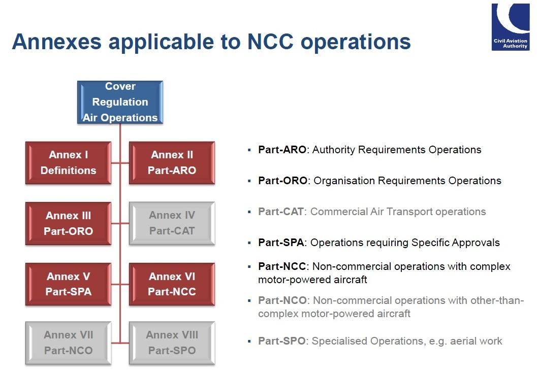 part ncc aircraft manuals aviation regulations ait rh aviationinfotech com FAA Flight Operations Manual FAA Flight Operations Manual
